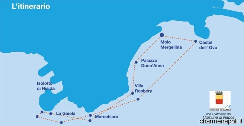 La vista dal Batò Naples: la costa di Napoli vista dal mare